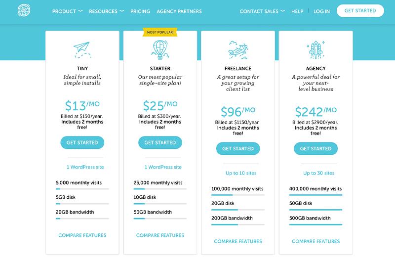 Flywheel vs SiteGround: Flywheel Pricing